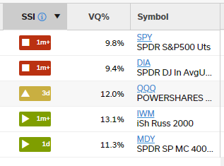 major market SSI colors